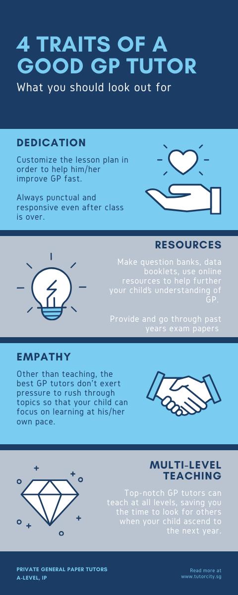 Traits of a good GP tutor