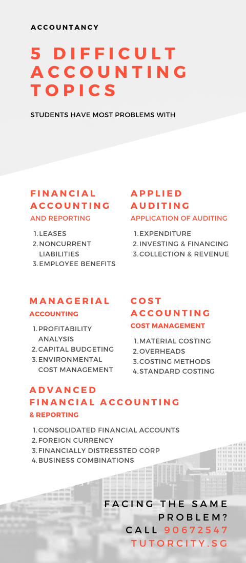 5 Difficult Accounting Topics