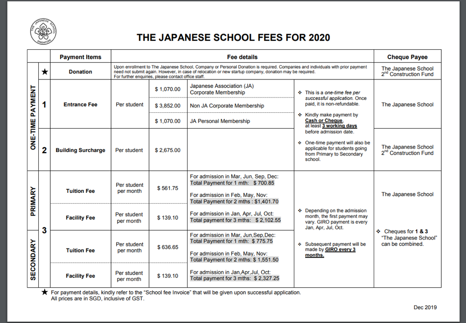 Japanese school fees