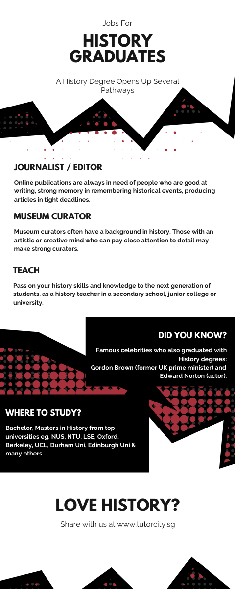 Jobs for History Graduates